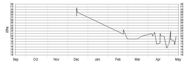 2016_graph_e