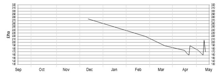 2016_graph_f