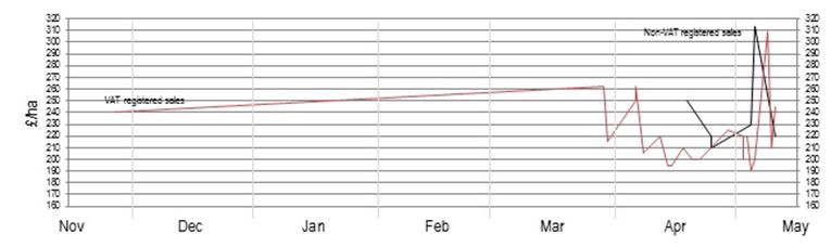 2016_graph_g